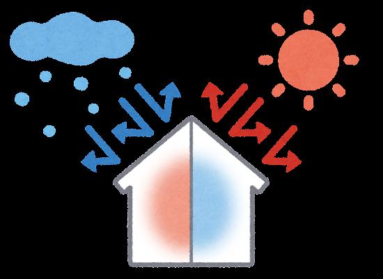 高断熱の家