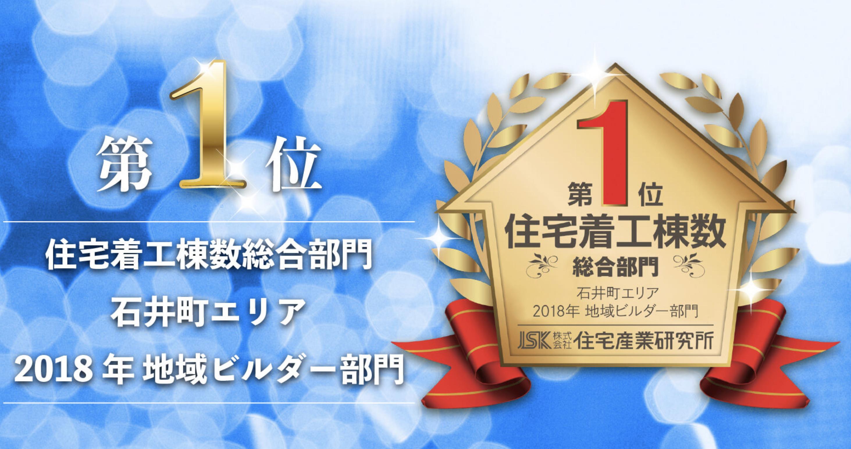 かみくぼ住宅がJSK住宅産業研究様の集計において、石井町エリアで住宅着工棟数第1位(2018年度)を獲得しました。